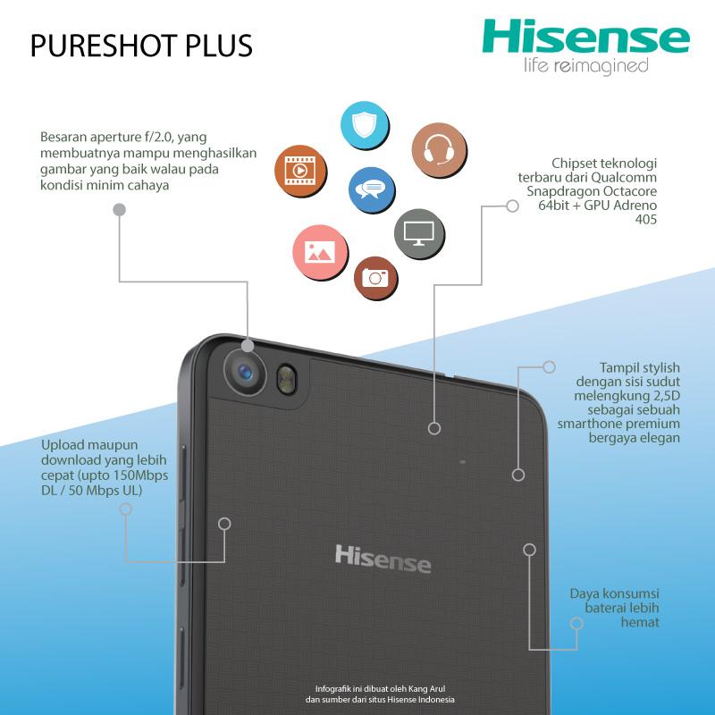 Hisense-Infografik-1